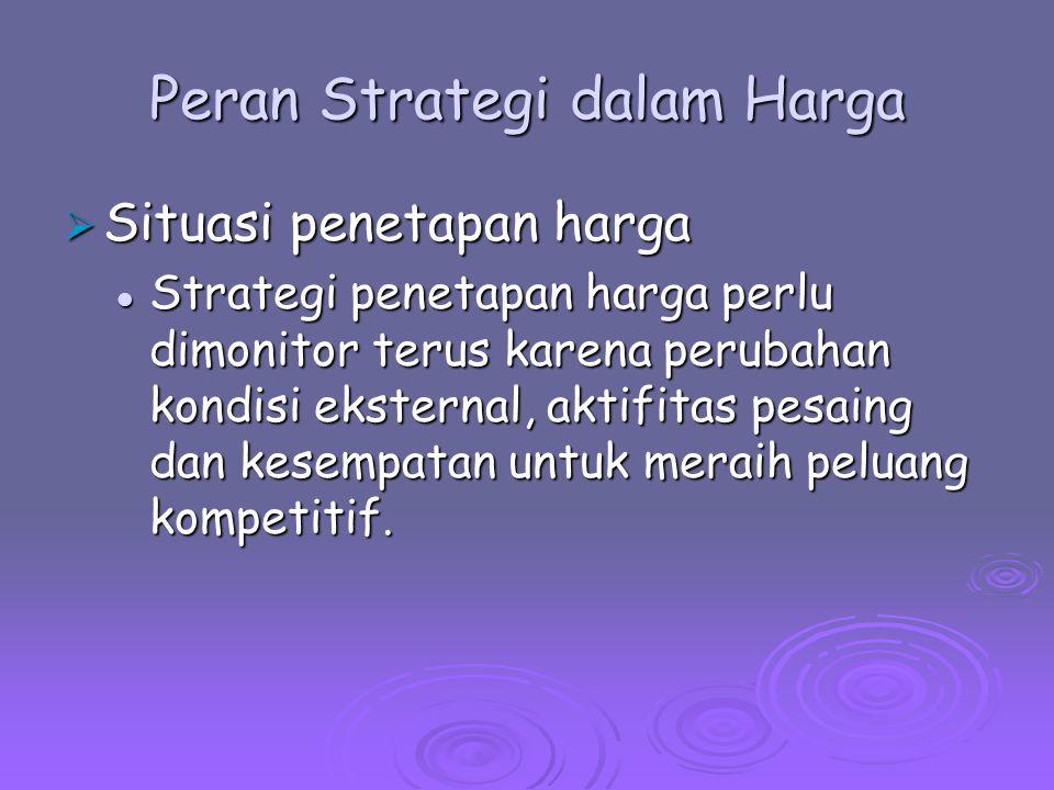 Peran Strategi dalam Harga  Situasi penetapan harga Strategi penetapan harga perlu dimonitor terus karena perubahan kondisi eksternal, aktifitas pesa