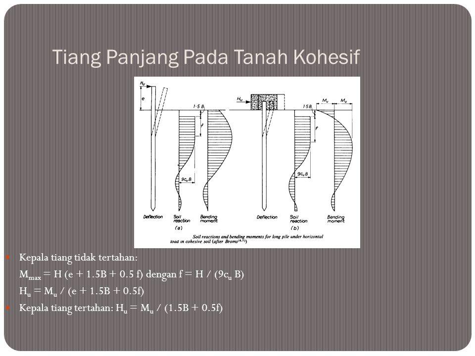 Tiang Pendek pada Tanah Non-kohesif Grafik digunakan untuk mendapatkan nilai H u baik untuk kondisi kepala tiang tidak tertahan, maupun untuk kondisi