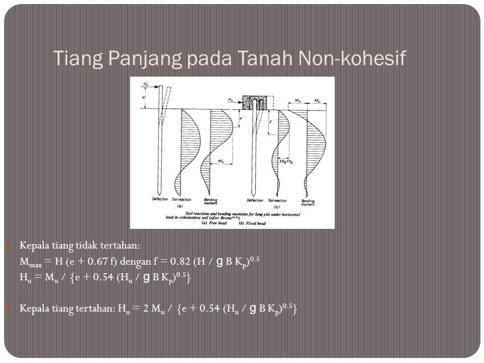 Tiang Panjang pada Tanah Kohesif Grafik digunakan untuk mendapatkan nilai H u baik untuk kondisi kepala tiang tidak tertahan, maupun untuk kondisi kep