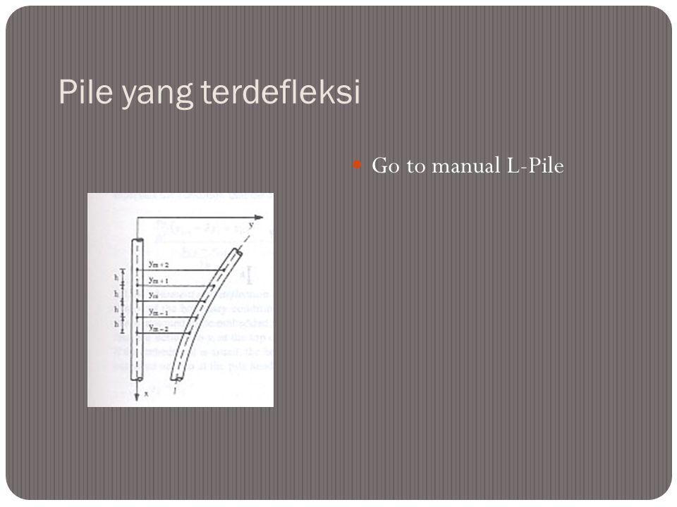 Hetenyi's beam-column model y=lateral defleksi dari pile, p=reaksi dari tanah persatuan panjang, Q = beban aksial pada pile, M = bending moment dari p