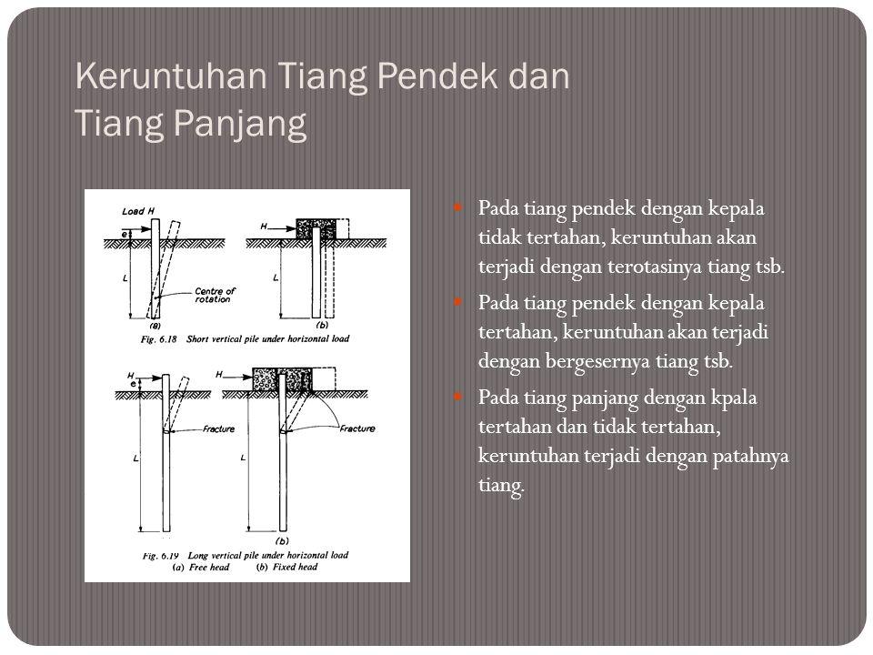 Daya Dukung Lateral Tiang Cara Broms Analisis dibedakan atas: tiang pendek (short pile) tiang panjang (long pile) Kepala tiang dibedakan atas: kepala