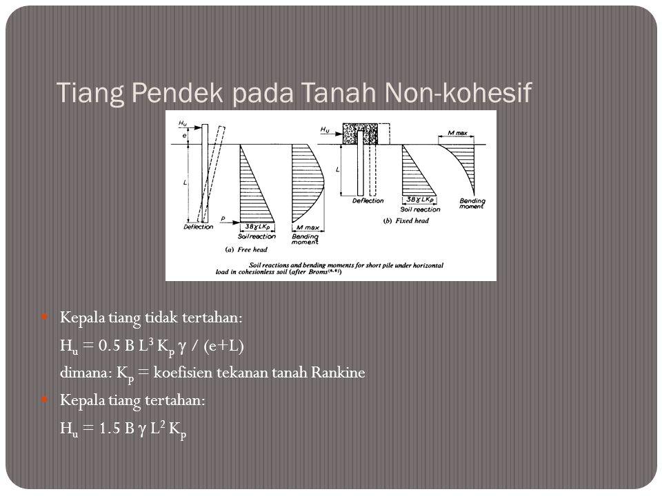 Tiang Pendek pada Tanah Kohesif Grafik digunakan untuk mendapatkan nilai H u baik untuk kondisi kepala tiang tidak tertahan, maupun untuk kondisi kepa
