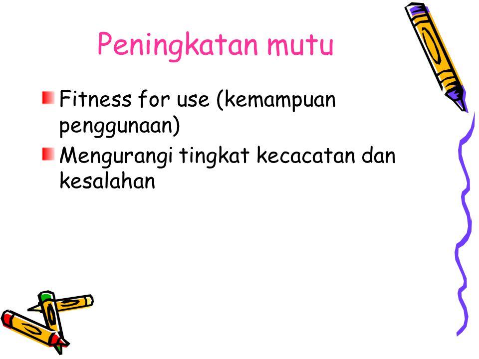 Peningkatan mutu Fitness for use (kemampuan penggunaan) Mengurangi tingkat kecacatan dan kesalahan