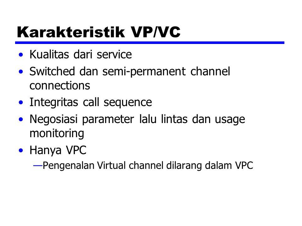 Karakteristik VP/VC Kualitas dari service Switched dan semi-permanent channel connections Integritas call sequence Negosiasi parameter lalu lintas dan