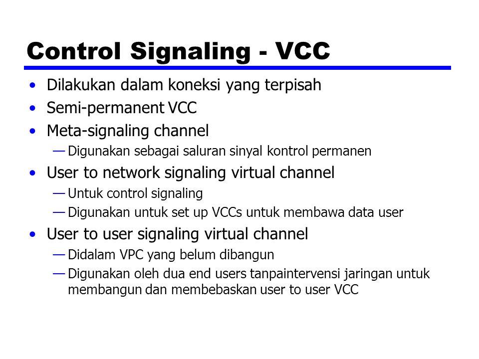 Control Signaling - VCC Dilakukan dalam koneksi yang terpisah Semi-permanent VCC Meta-signaling channel —Digunakan sebagai saluran sinyal kontrol perm