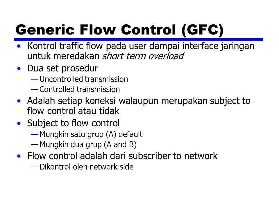 Generic Flow Control (GFC) Kontrol traffic flow pada user dampai interface jaringan untuk meredakan short term overload Dua set prosedur —Uncontrolled