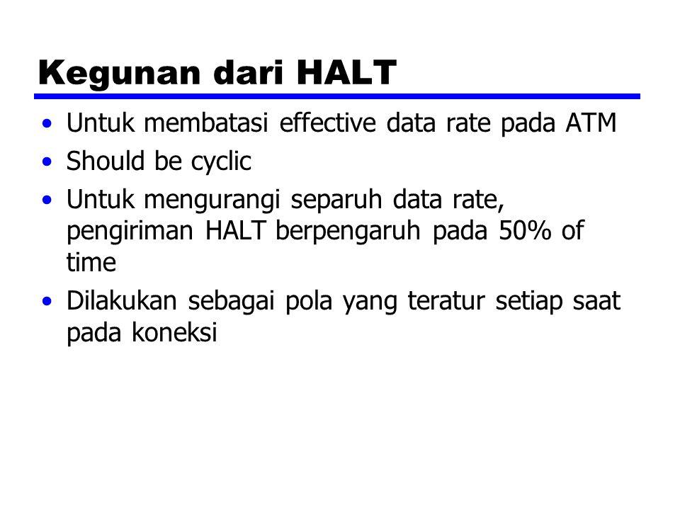 Kegunan dari HALT Untuk membatasi effective data rate pada ATM Should be cyclic Untuk mengurangi separuh data rate, pengiriman HALT berpengaruh pada 5