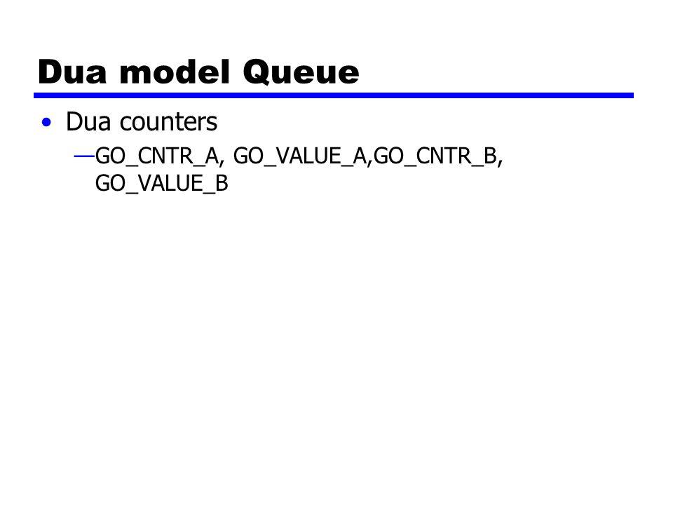 Dua model Queue Dua counters —GO_CNTR_A, GO_VALUE_A,GO_CNTR_B, GO_VALUE_B