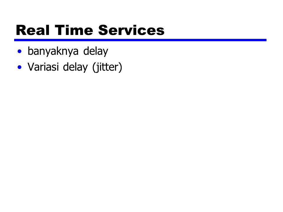 Real Time Services banyaknya delay Variasi delay (jitter)