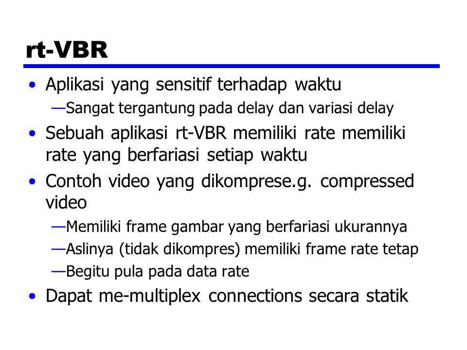 rt-VBR Aplikasi yang sensitif terhadap waktu —Sangat tergantung pada delay dan variasi delay Sebuah aplikasi rt-VBR memiliki rate memiliki rate yang b