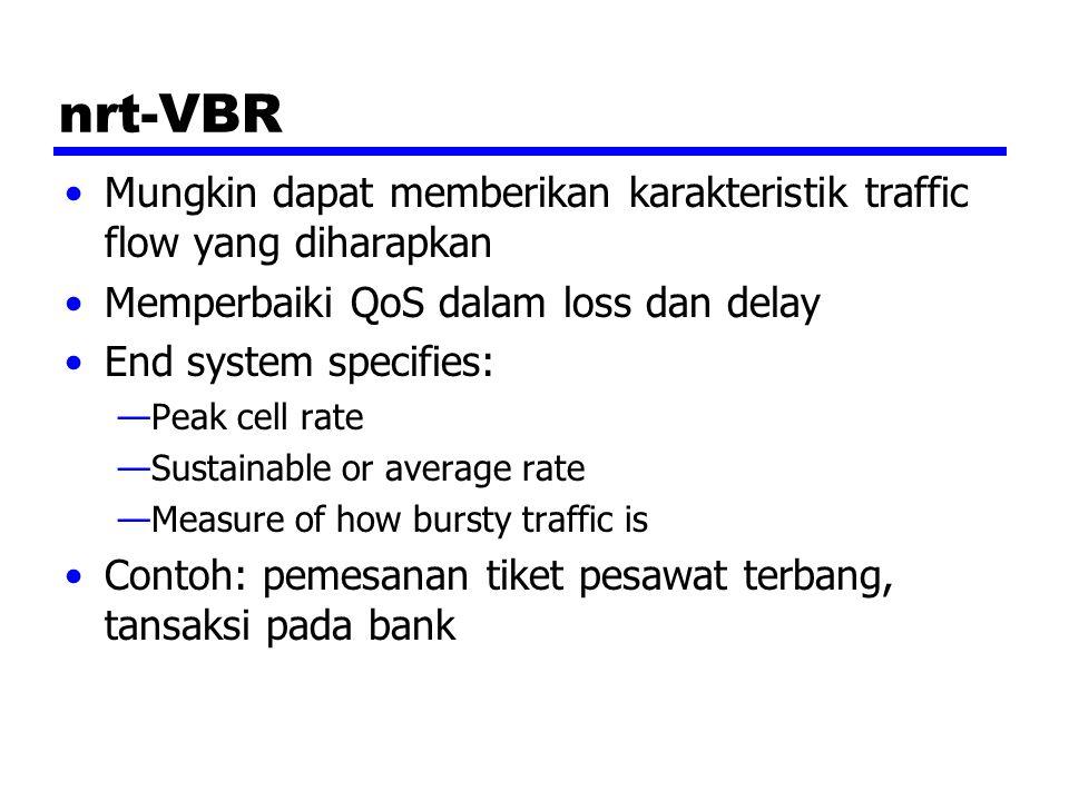 nrt-VBR Mungkin dapat memberikan karakteristik traffic flow yang diharapkan Memperbaiki QoS dalam loss dan delay End system specifies: —Peak cell rate