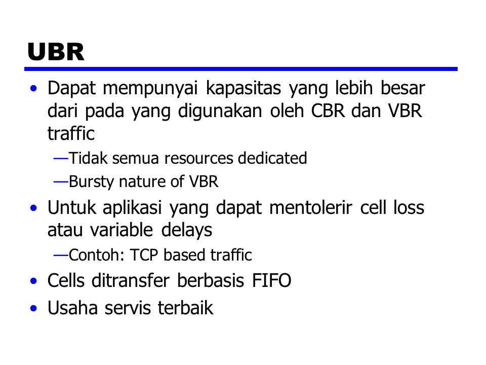 UBR Dapat mempunyai kapasitas yang lebih besar dari pada yang digunakan oleh CBR dan VBR traffic —Tidak semua resources dedicated —Bursty nature of VB