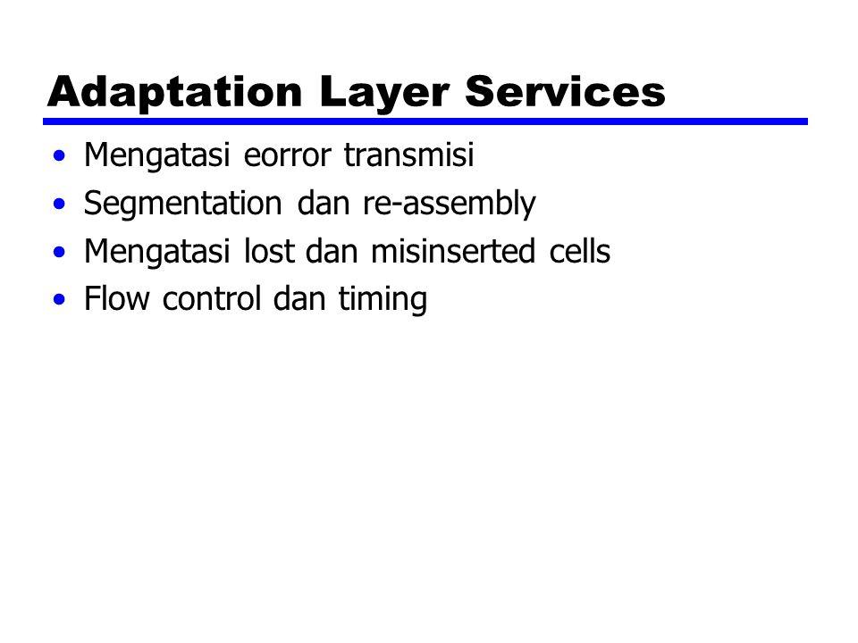 Adaptation Layer Services Mengatasi eorror transmisi Segmentation dan re-assembly Mengatasi lost dan misinserted cells Flow control dan timing