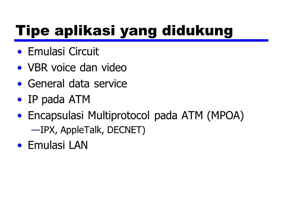 Tipe aplikasi yang didukung Emulasi Circuit VBR voice dan video General data service IP pada ATM Encapsulasi Multiprotocol pada ATM (MPOA) —IPX, Apple