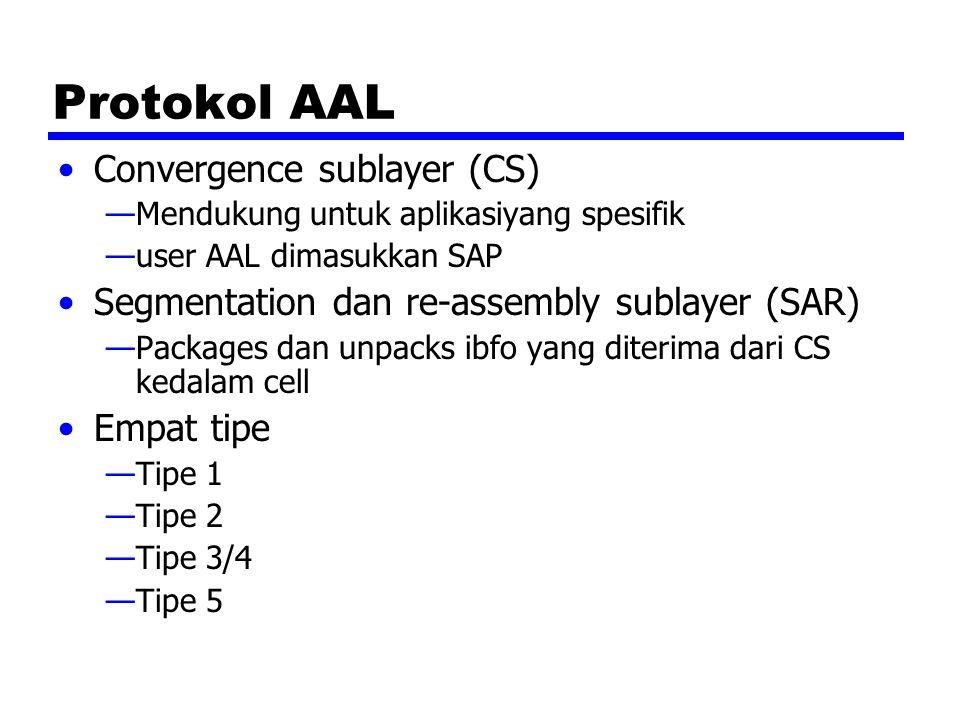 Protokol AAL Convergence sublayer (CS) —Mendukung untuk aplikasiyang spesifik —user AAL dimasukkan SAP Segmentation dan re-assembly sublayer (SAR) —Pa