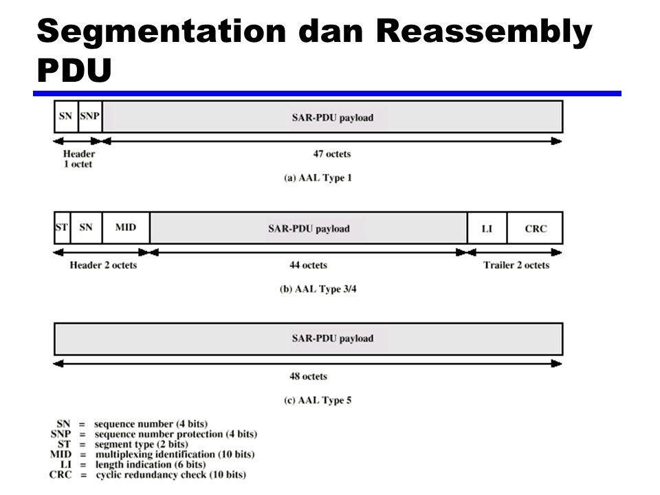 Segmentation dan Reassembly PDU