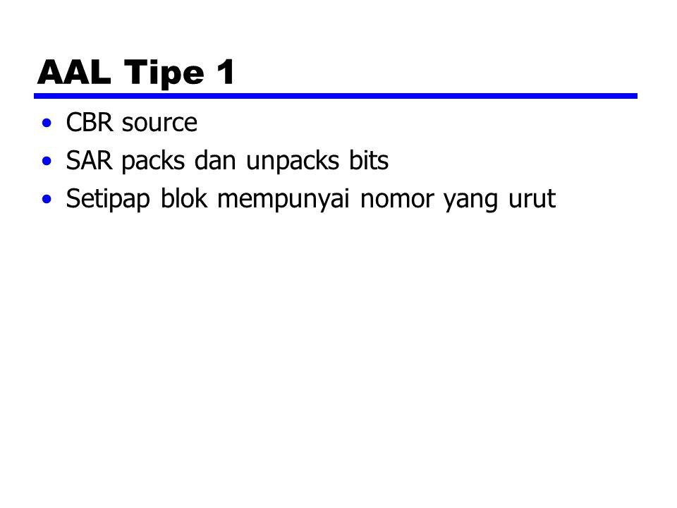 AAL Tipe 1 CBR source SAR packs dan unpacks bits Setipap blok mempunyai nomor yang urut