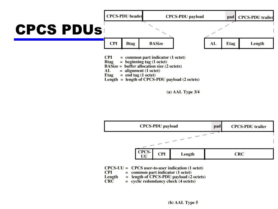 CPCS PDUs
