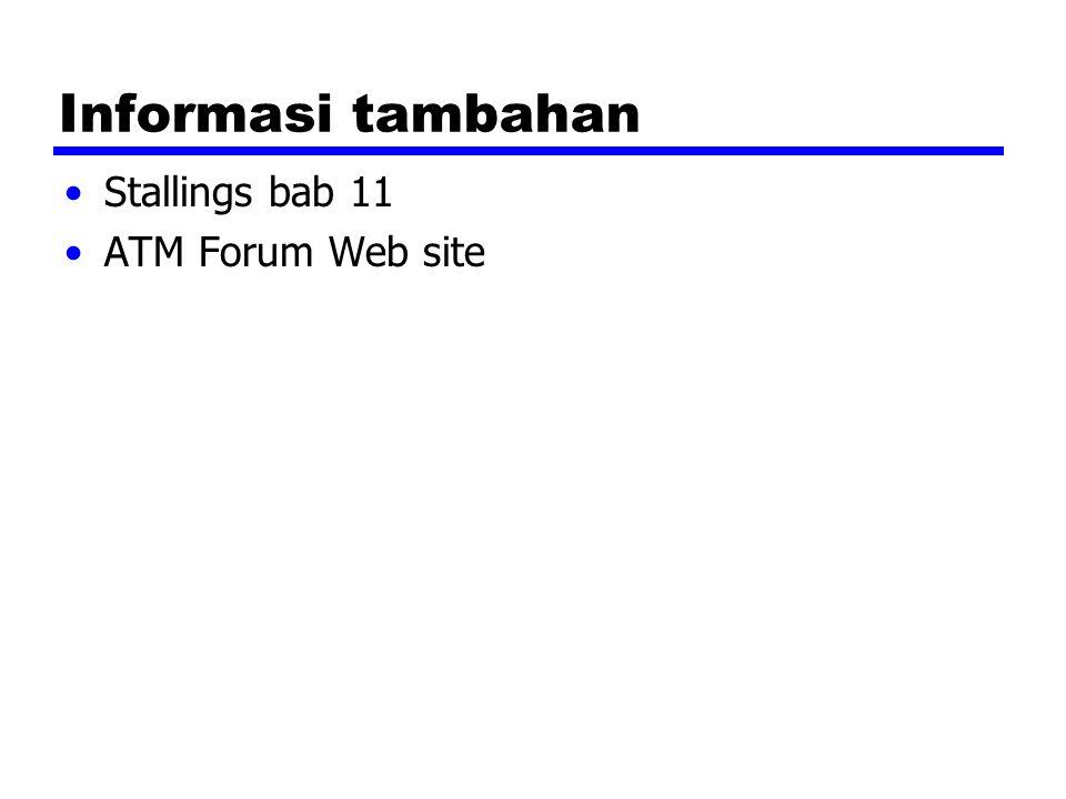 Informasi tambahan Stallings bab 11 ATM Forum Web site
