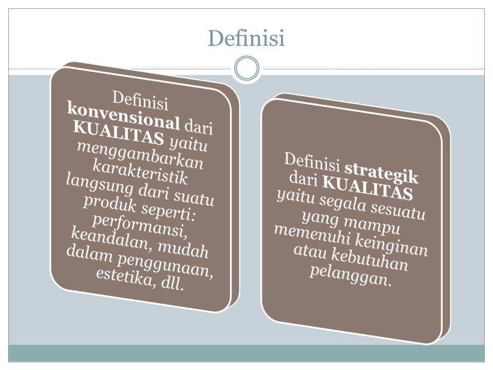 Dari definisi konvensional & strategik, KUALITAS pada dasarnya mengacu pada pengertian pokok: Kualitas terdiri dari keistimewaan produk, baik langsung maupun atraktif yang memenuhi keinginan pelanggan dan kepuasan penggunaan produk tsb.