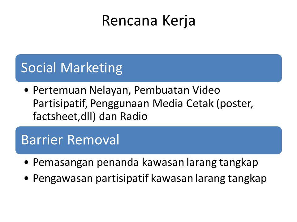 Rencana Kerja Social Marketing Pertemuan Nelayan, Pembuatan Video Partisipatif, Penggunaan Media Cetak (poster, factsheet,dll) dan Radio Barrier Removal Pemasangan penanda kawasan larang tangkap Pengawasan partisipatif kawasan larang tangkap