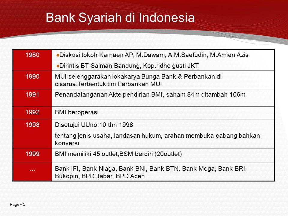 Page  5 Bank Syariah di Indonesia 1980Diskusi tokoh Karnaen AP, M.Dawam, A.M.Saefudin, M.Amien Azis Dirintis BT Salman Bandung, Kop.ridho gusti JKT 1