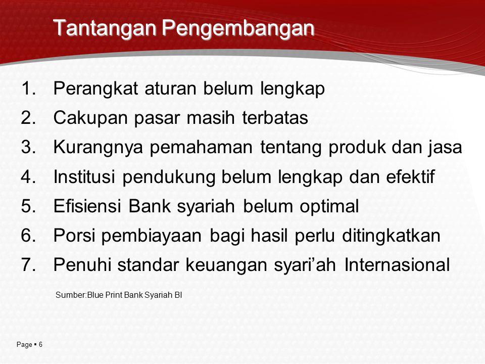 Page  7 Perangkat Belum lengkap  Perizinan pendirian  Instrumen pasar keuangan  Sistem peringatan dini (CAMELs Rating System)  Rules of conduct bagi pelaku