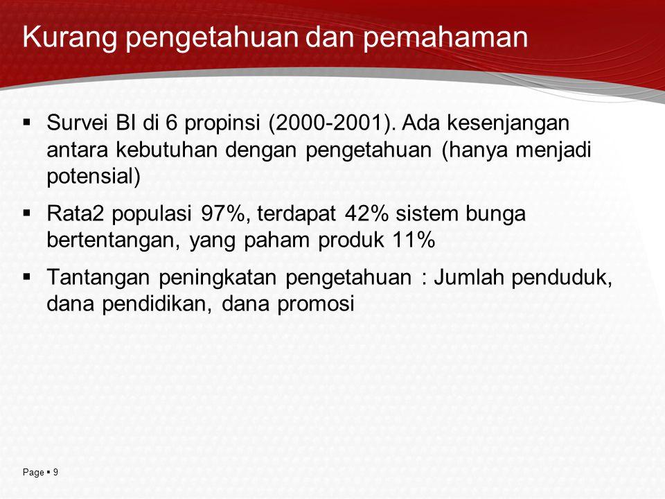 Page  9 Kurang pengetahuan dan pemahaman  Survei BI di 6 propinsi (2000-2001). Ada kesenjangan antara kebutuhan dengan pengetahuan (hanya menjadi po