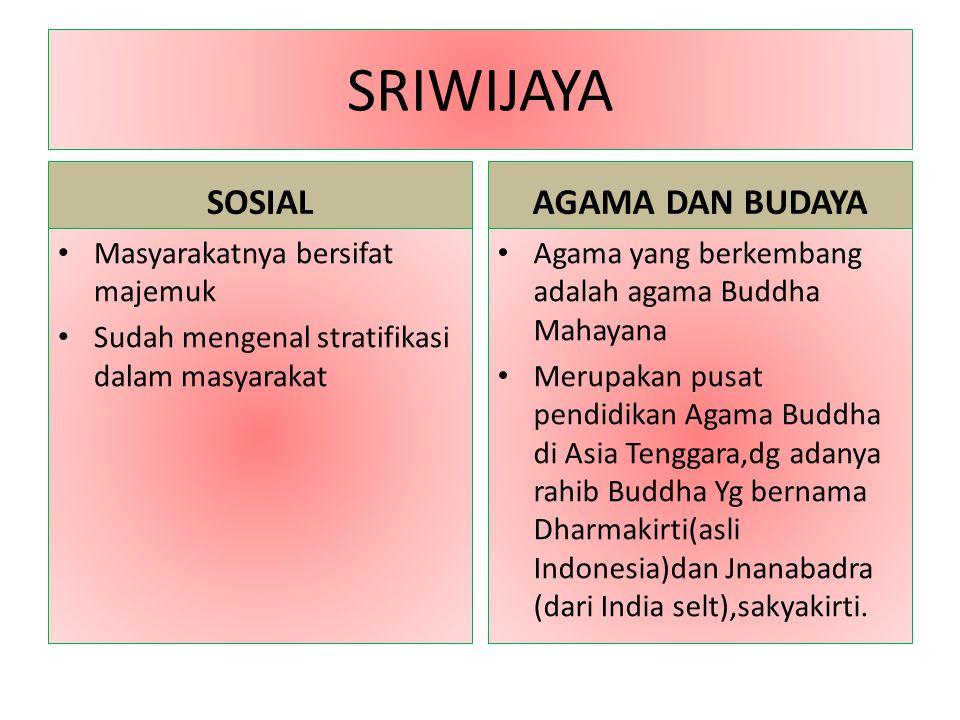 SRIWIJAYA SOSIAL Masyarakatnya bersifat majemuk Sudah mengenal stratifikasi dalam masyarakat AGAMA DAN BUDAYA Agama yang berkembang adalah agama Buddh