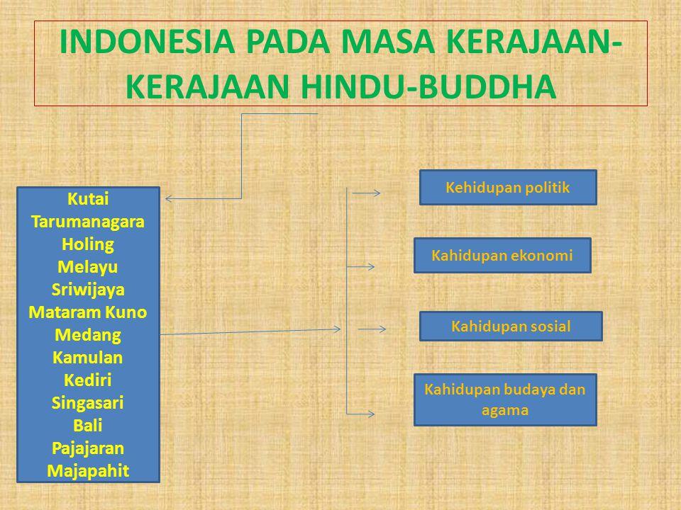 INDONESIA PADA MASA KERAJAAN- KERAJAAN HINDU-BUDDHA Kutai Tarumanagara Holing Melayu Sriwijaya Mataram Kuno Medang Kamulan Kediri Singasari Bali Pajaj