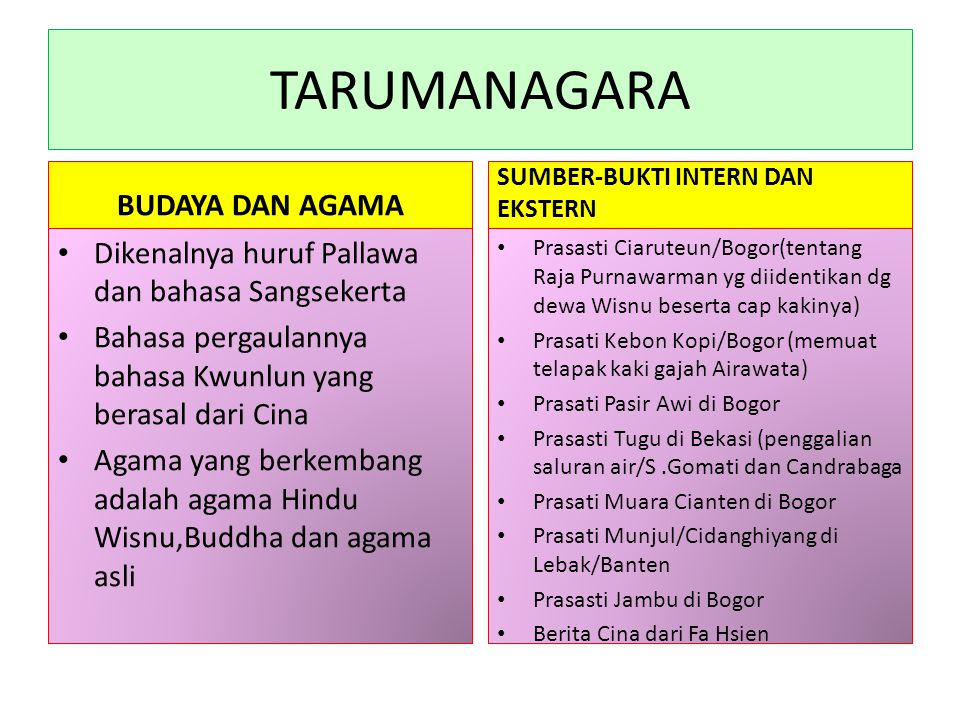 TARUMANAGARA BUDAYA DAN AGAMA Dikenalnya huruf Pallawa dan bahasa Sangsekerta Bahasa pergaulannya bahasa Kwunlun yang berasal dari Cina Agama yang ber