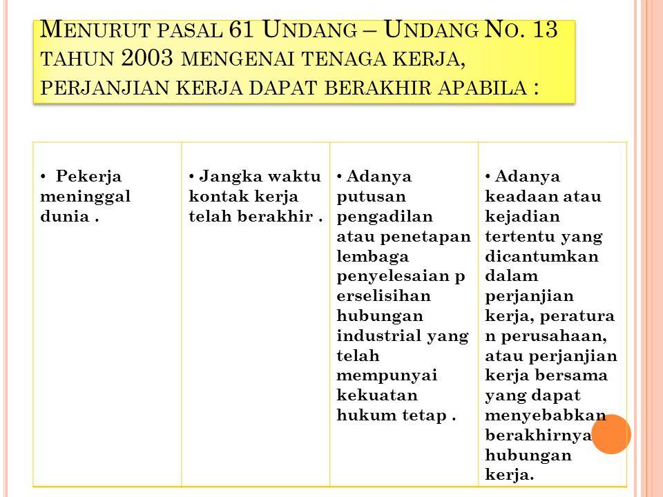 M ENURUT PASAL 61 U NDANG – U NDANG N O.