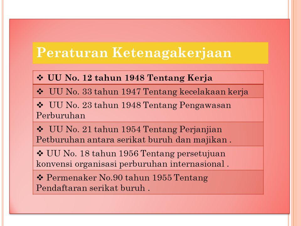 Peraturan Ketenagakerjaan  UU No.12 tahun 1948 Tentang Kerja  UU No.