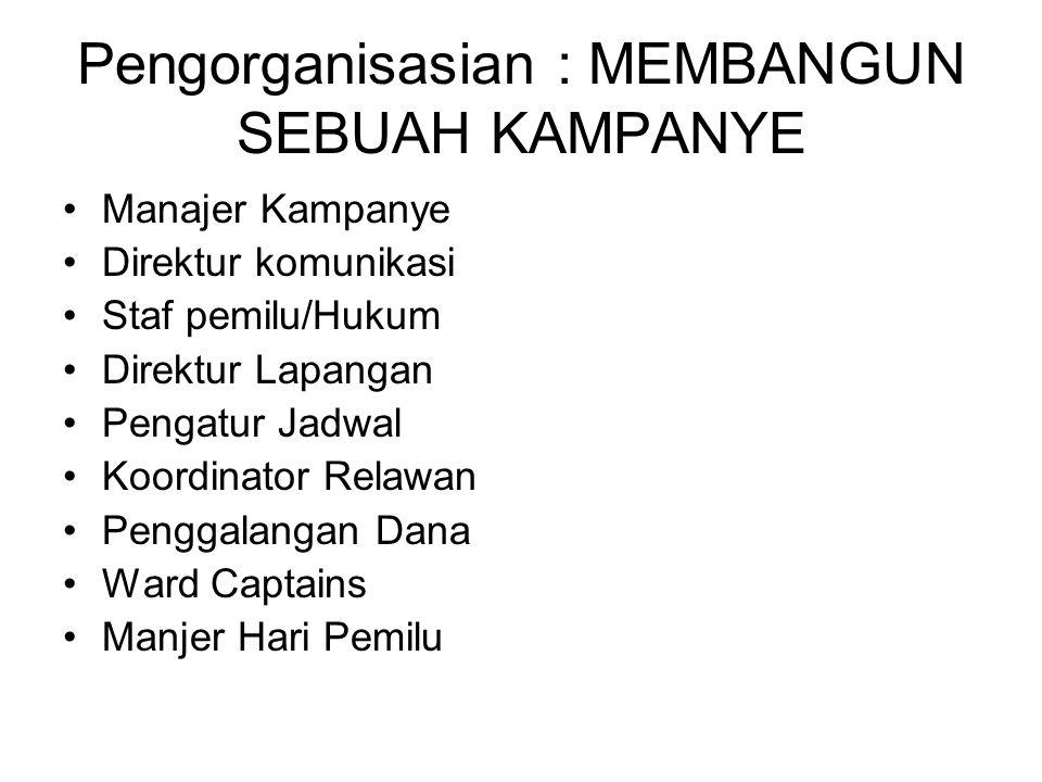 Pengorganisasian : MEMBANGUN SEBUAH KAMPANYE Manajer Kampanye Direktur komunikasi Staf pemilu/Hukum Direktur Lapangan Pengatur Jadwal Koordinator Rela