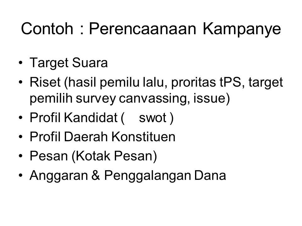 Contoh : Perencaanaan Kampanye Target Suara Riset (hasil pemilu lalu, proritas tPS, target pemilih survey canvassing, issue) Profil Kandidat (swot) Pr