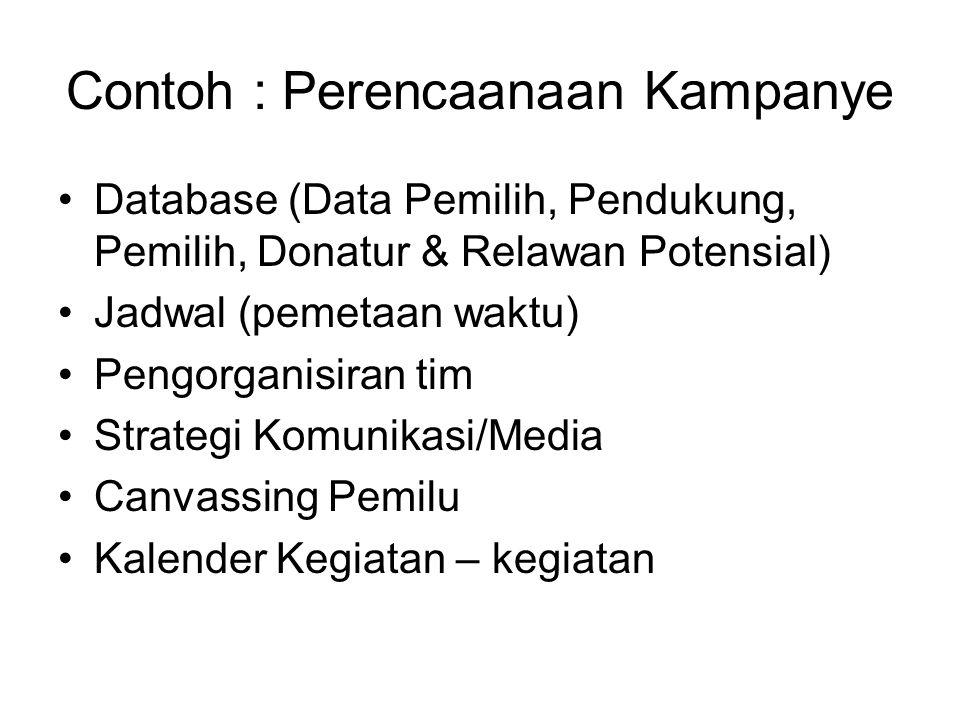 Contoh : Perencaanaan Kampanye Database (Data Pemilih, Pendukung, Pemilih, Donatur & Relawan Potensial) Jadwal (pemetaan waktu) Pengorganisiran tim Strategi Komunikasi/Media Canvassing Pemilu Kalender Kegiatan – kegiatan