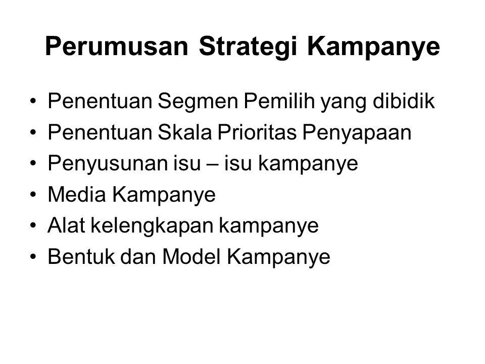 Perumusan Strategi Kampanye Penentuan Segmen Pemilih yang dibidik Penentuan Skala Prioritas Penyapaan Penyusunan isu – isu kampanye Media Kampanye Alat kelengkapan kampanye Bentuk dan Model Kampanye