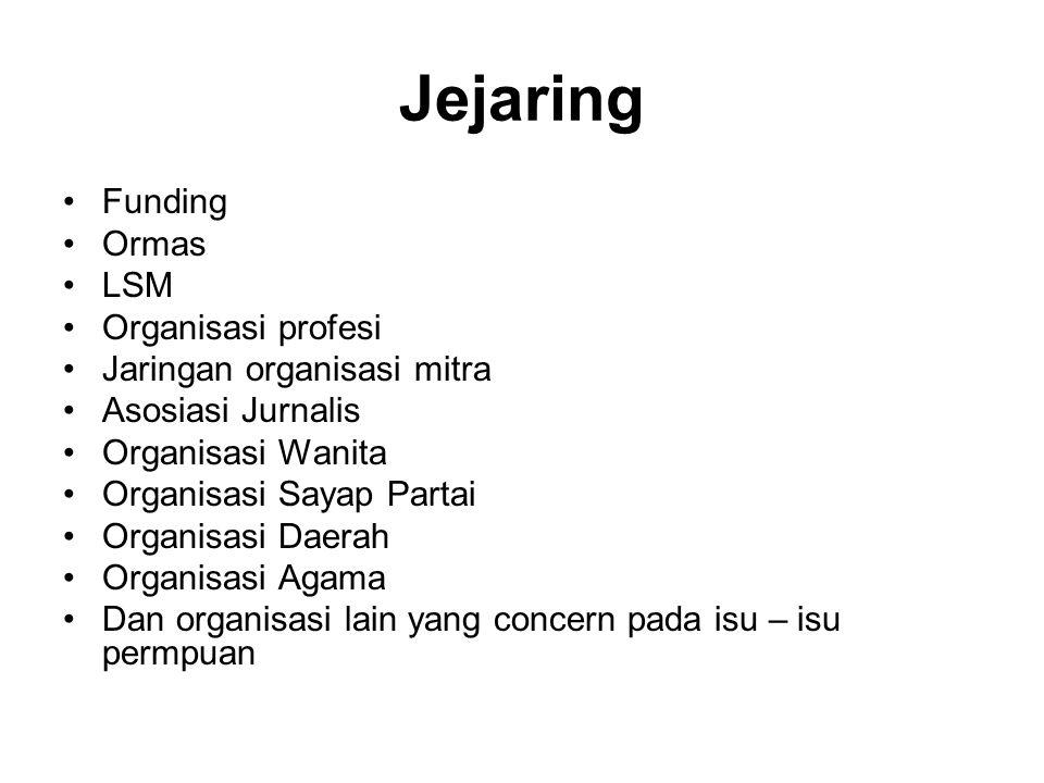 Jejaring Funding Ormas LSM Organisasi profesi Jaringan organisasi mitra Asosiasi Jurnalis Organisasi Wanita Organisasi Sayap Partai Organisasi Daerah