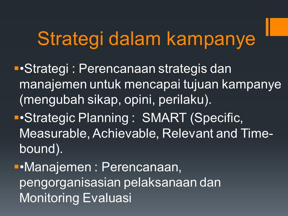 Strategi dalam kampanye  Strategi : Perencanaan strategis dan manajemen untuk mencapai tujuan kampanye (mengubah sikap, opini, perilaku).  Strategic