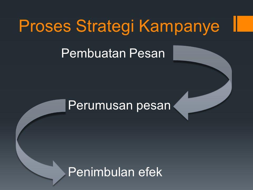 Proses Strategi Kampanye Pembuatan Pesan Perumusan pesan Penimbulan efek