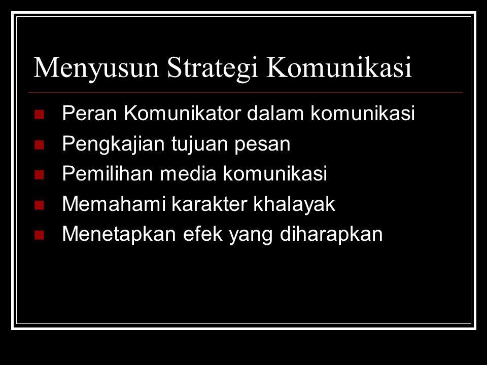 Menyusun Strategi Komunikasi Peran Komunikator dalam komunikasi Pengkajian tujuan pesan Pemilihan media komunikasi Memahami karakter khalayak Menetapk