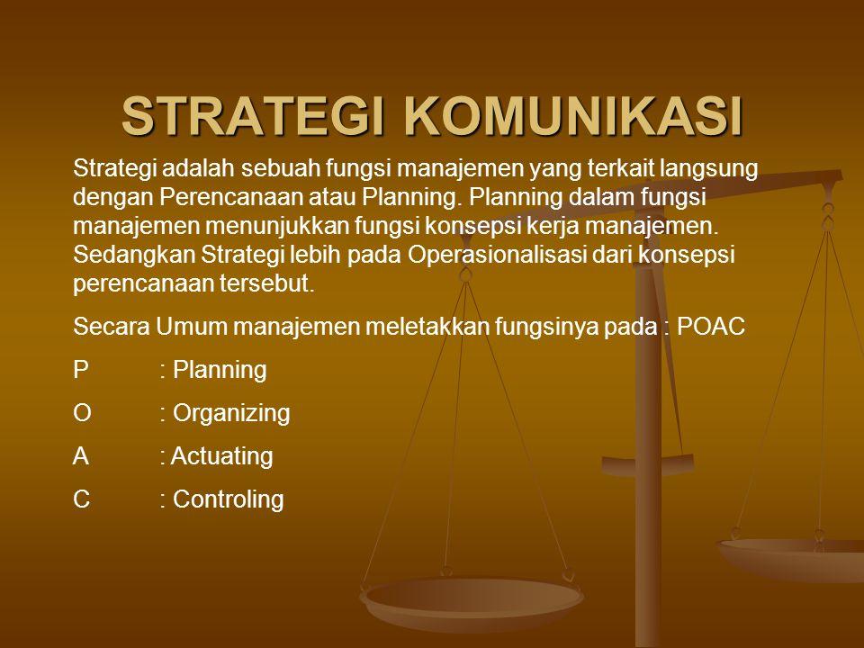 STRATEGI KOMUNIKASI Strategi adalah sebuah fungsi manajemen yang terkait langsung dengan Perencanaan atau Planning. Planning dalam fungsi manajemen me