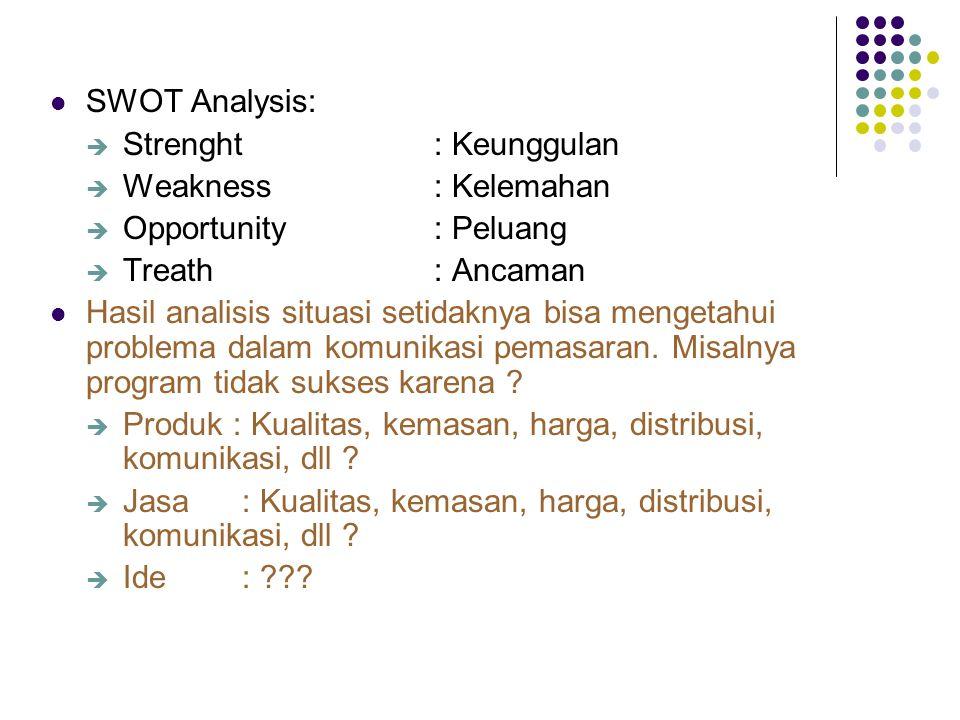 SWOT Analysis:  Strenght: Keunggulan  Weakness: Kelemahan  Opportunity: Peluang  Treath: Ancaman Hasil analisis situasi setidaknya bisa mengetahui