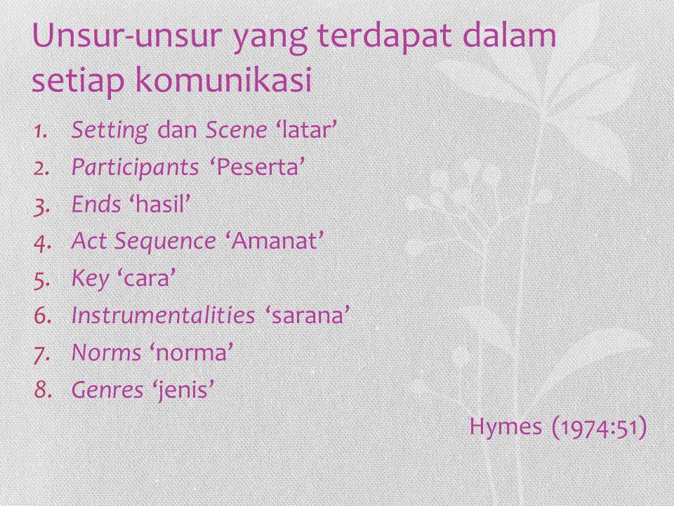 Unsur-unsur yang terdapat dalam setiap komunikasi 1.Setting dan Scene 'latar' 2.Participants 'Peserta' 3.Ends 'hasil' 4.Act Sequence 'Amanat' 5.Key 'c