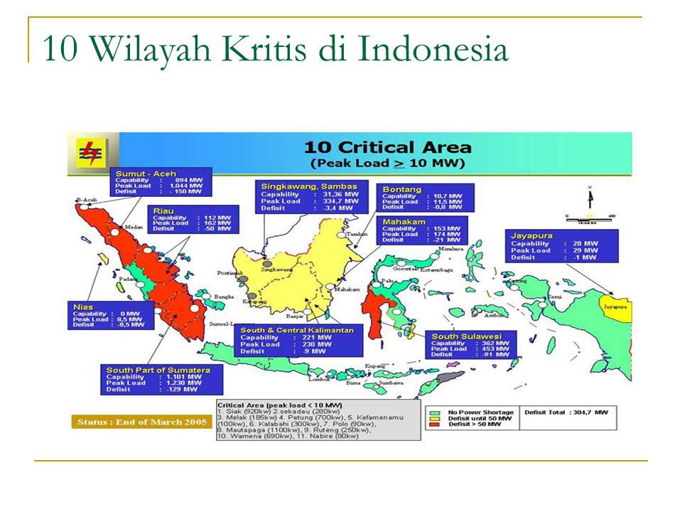 10 Wilayah Kritis di Indonesia
