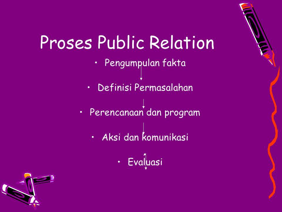 Proses Public Relation Pengumpulan fakta Definisi Permasalahan Perencanaan dan program Aksi dan komunikasi Evaluasi