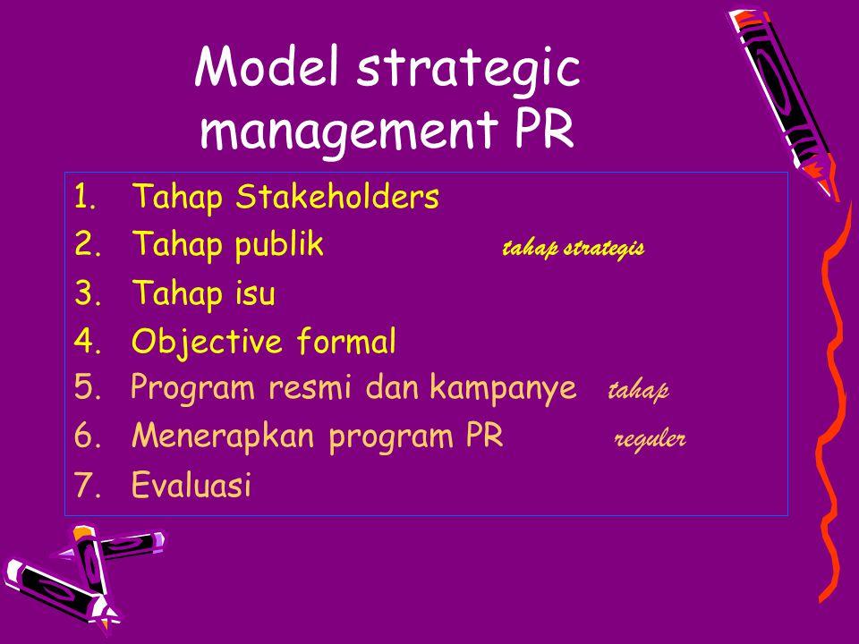 Model strategic management PR 1.Tahap Stakeholders 2.Tahap publik tahap strategis 3.Tahap isu 4.Objective formal 5.Program resmi dan kampanye tahap 6.Menerapkan program PR reguler 7.Evaluasi