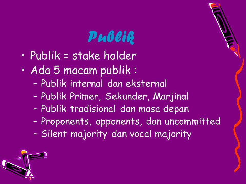 Publik Publik = stake holder Ada 5 macam publik : –Publik internal dan eksternal –Publik Primer, Sekunder, Marjinal –Publik tradisional dan masa depan