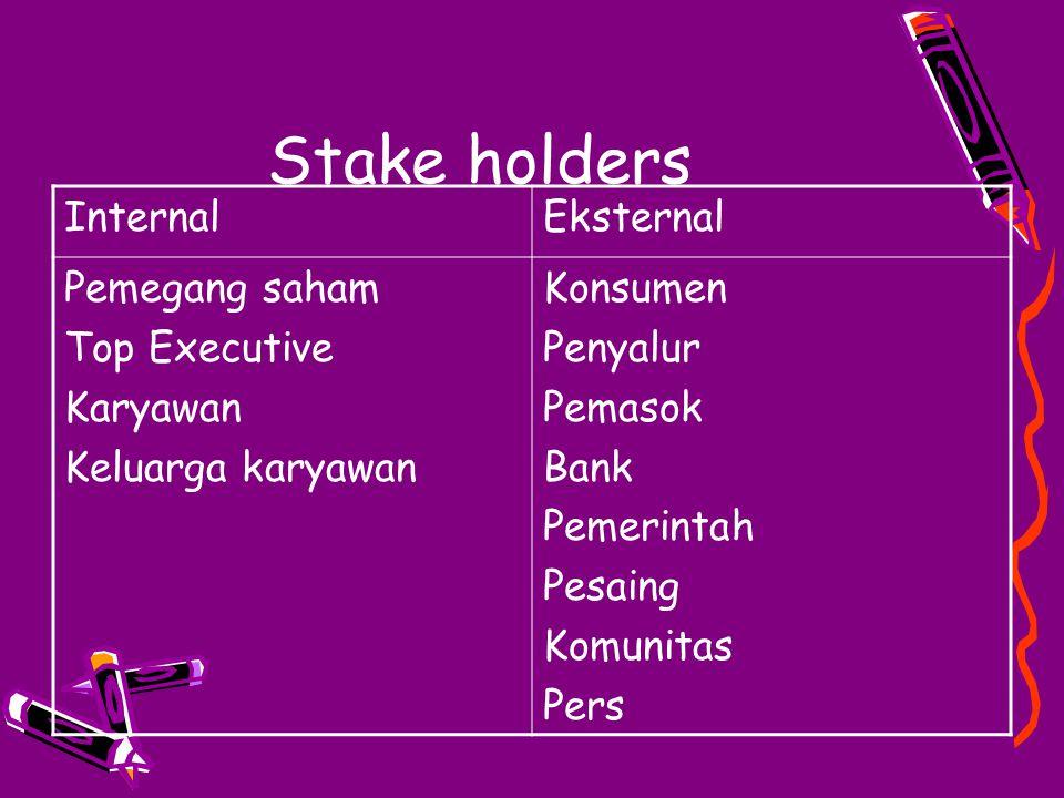 Stake holders InternalEksternal Pemegang saham Top Executive Karyawan Keluarga karyawan Konsumen Penyalur Pemasok Bank Pemerintah Pesaing Komunitas Pers