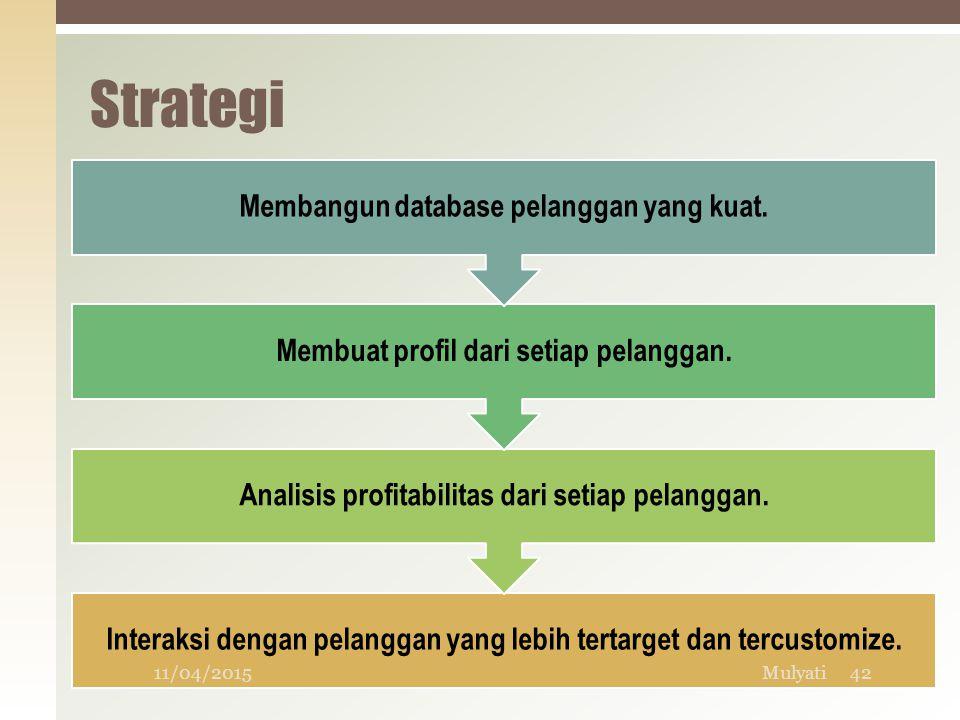 Strategi Interaksi dengan pelanggan yang lebih tertarget dan tercustomize. Analisis profitabilitas dari setiap pelanggan. Membuat profil dari setiap p